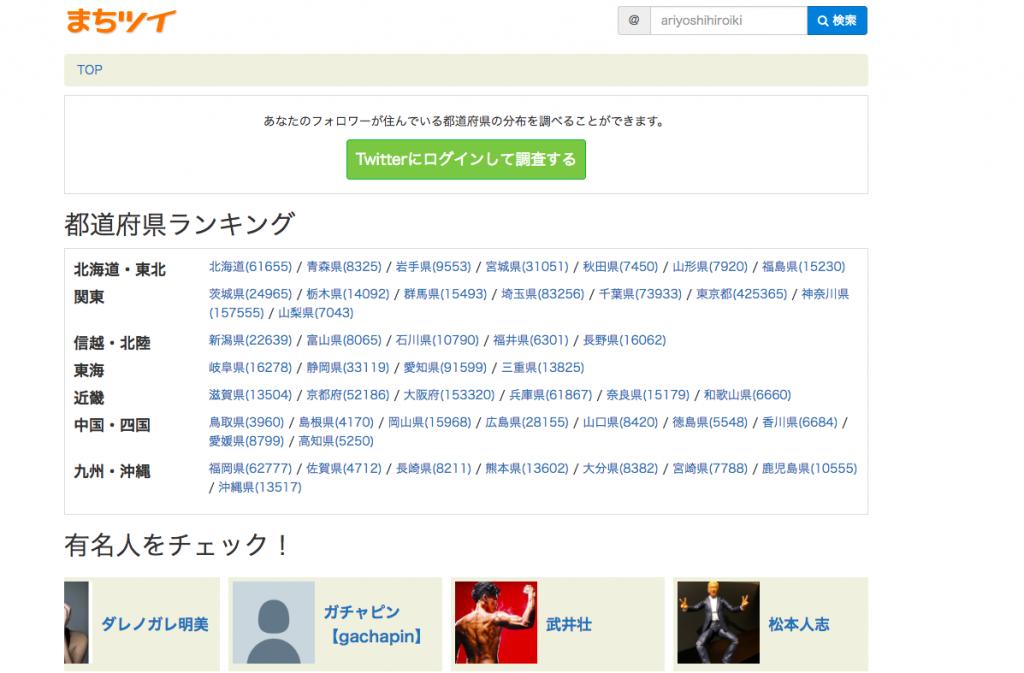 まちツイの公式サイト