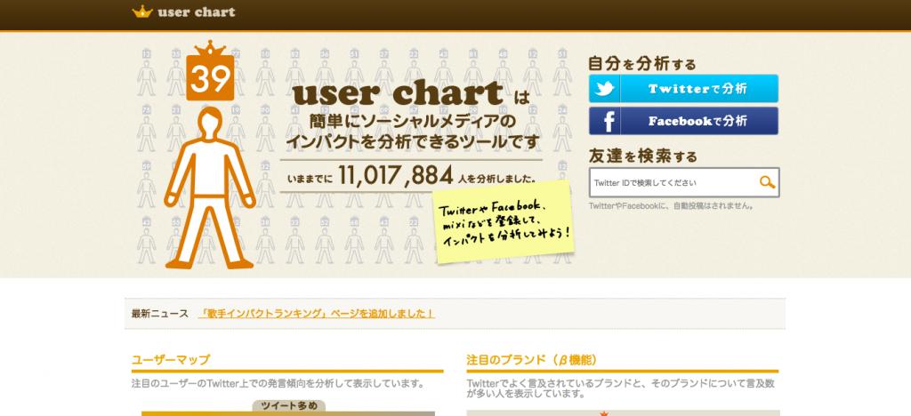 user chart公式サイト