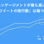 【改行数】データ分析グラフ_og2.