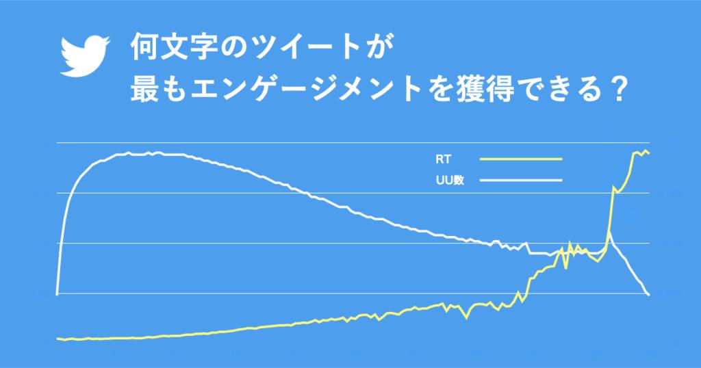 【文字数】データ分析グラフ.og